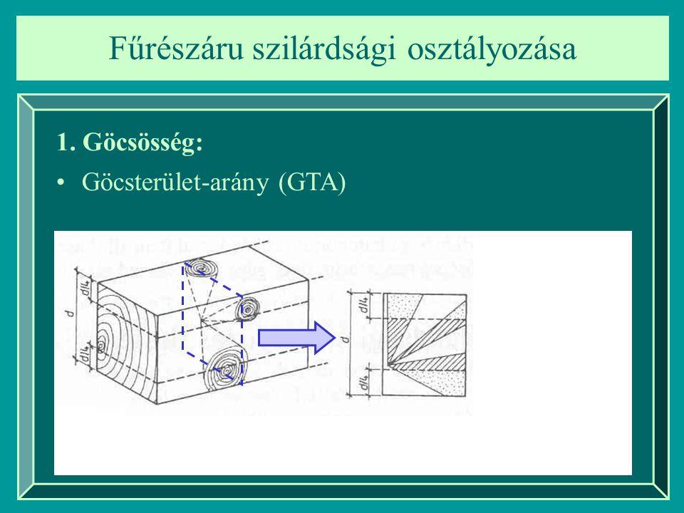 Fűrészáru szilárdsági osztályozása 1. Göcsösség: Göcsterület-arány (GTA)