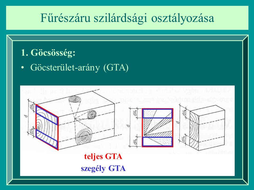 Fűrészáru szilárdsági osztályozása teljes GTA szegély GTA 1. Göcsösség: Göcsterület-arány (GTA)