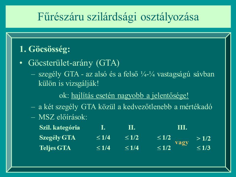 Fűrészáru szilárdsági osztályozása 1. Göcsösség: Göcsterület-arány (GTA) –szegély GTA - az alsó és a felső ¼-¼ vastagságú sávban külön is vizsgálják!