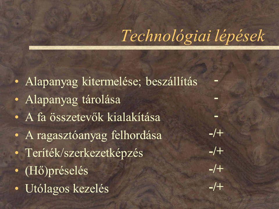 Technológiai lépések - - - -/+ Alapanyag kitermelése; beszállítás Alapanyag tárolása A fa összetevők kialakítása A ragasztóanyag felhordása Teríték/szerkezetképzés (Hő)préselés Utólagos kezelés