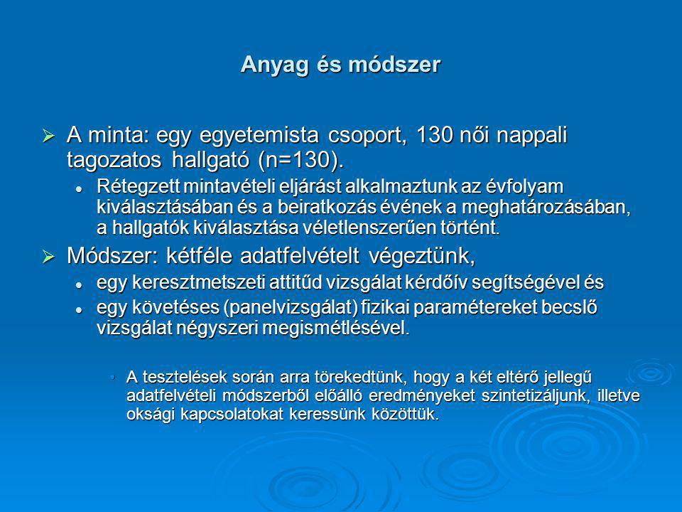 Anyag és módszer  A minta: egy egyetemista csoport, 130 női nappali tagozatos hallgató (n=130).