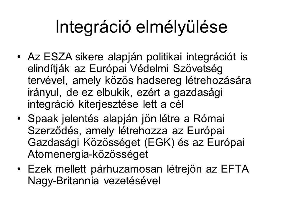 Integráció elmélyülése Az ESZA sikere alapján politikai integrációt is elindítják az Európai Védelmi Szövetség tervével, amely közös hadsereg létrehozására irányul, de ez elbukik, ezért a gazdasági integráció kiterjesztése lett a cél Spaak jelentés alapján jön létre a Római Szerződés, amely létrehozza az Európai Gazdasági Közösséget (EGK) és az Európai Atomenergia-közösséget Ezek mellett párhuzamosan létrejön az EFTA Nagy-Britannia vezetésével