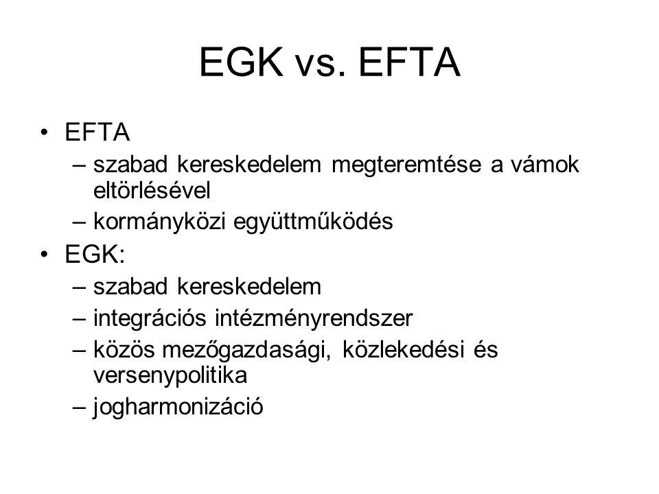 EGK vs.