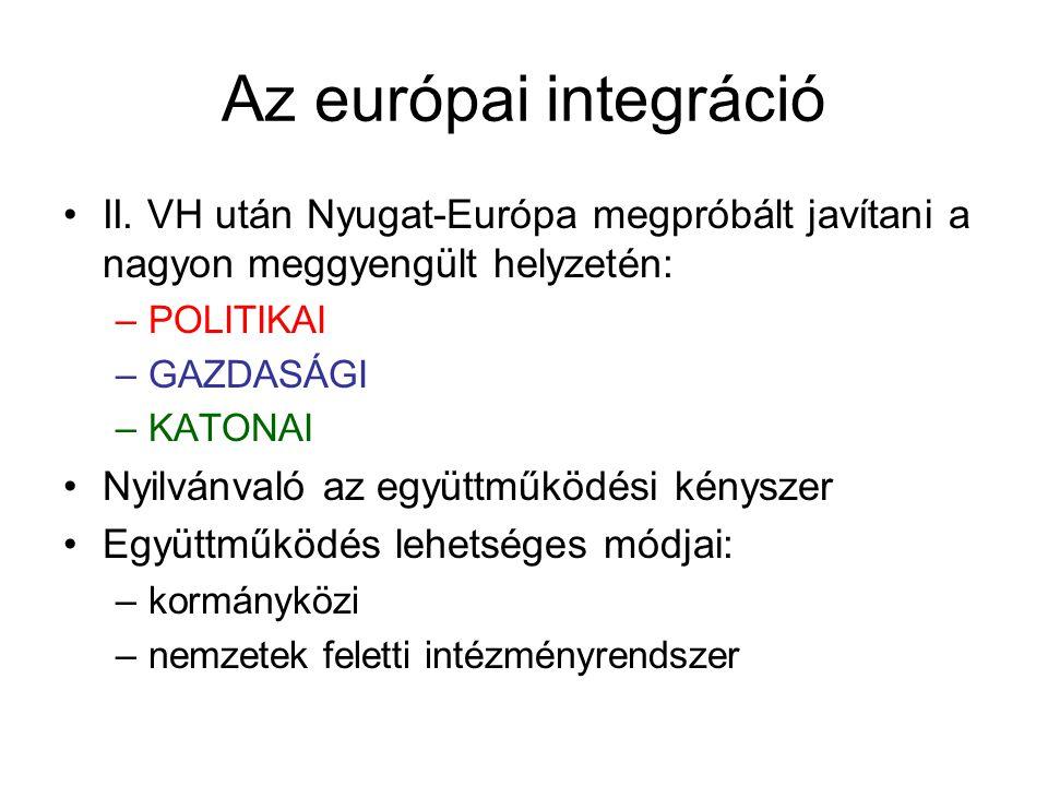 Az európai integráció II.