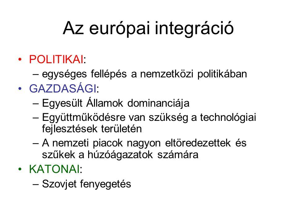 Az európai integráció POLITIKAI: –egységes fellépés a nemzetközi politikában GAZDASÁGI: –Egyesült Államok dominanciája –Együttműködésre van szükség a technológiai fejlesztések területén –A nemzeti piacok nagyon eltöredezettek és szűkek a húzóágazatok számára KATONAI: –Szovjet fenyegetés