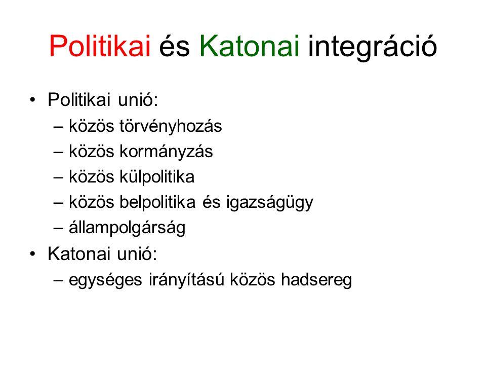 Politikai és Katonai integráció Politikai unió: –közös törvényhozás –közös kormányzás –közös külpolitika –közös belpolitika és igazságügy –állampolgárság Katonai unió: –egységes irányítású közös hadsereg