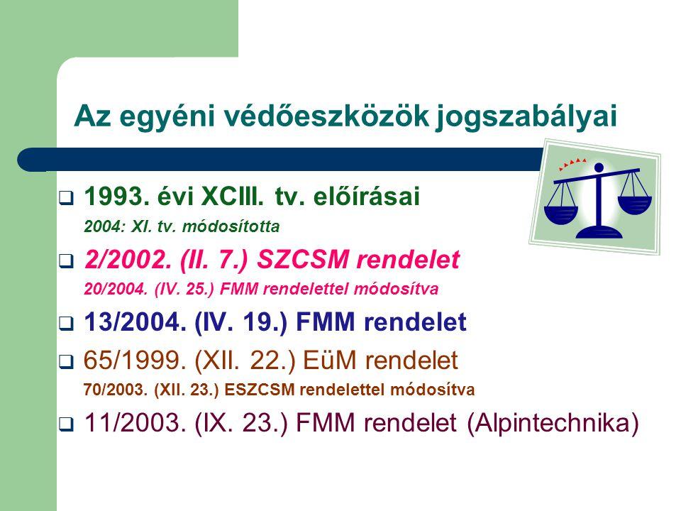 Az egyéni védőeszközök jogszabályai  1993.évi XCIII.