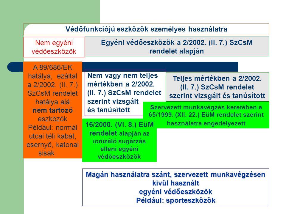 Védőfunkciójú eszközök személyes használatra Egyéni védőeszközök a 2/2002.