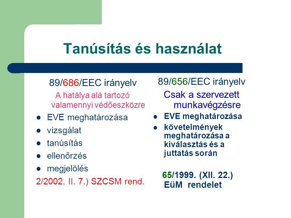 Tanúsítás és használat 89/686/EEC irányelv A hatálya alá tartozó valamennyi védőeszközre EVE meghatározása vizsgálat tanúsítás ellenőrzés megjelölés 2/2002.
