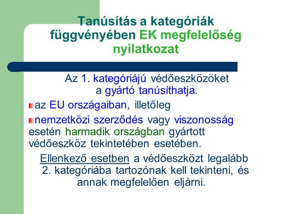 Tanúsítás a kategóriák függvényében EK megfelelőség nyilatkozat Az 1.