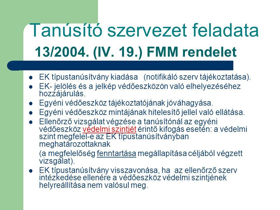 Tanúsító szervezet feladata 13/2004.(IV.