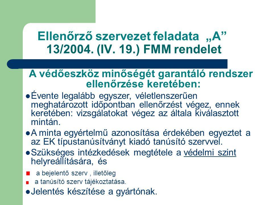 """Ellenőrző szervezet feladata """"A 13/2004.(IV."""