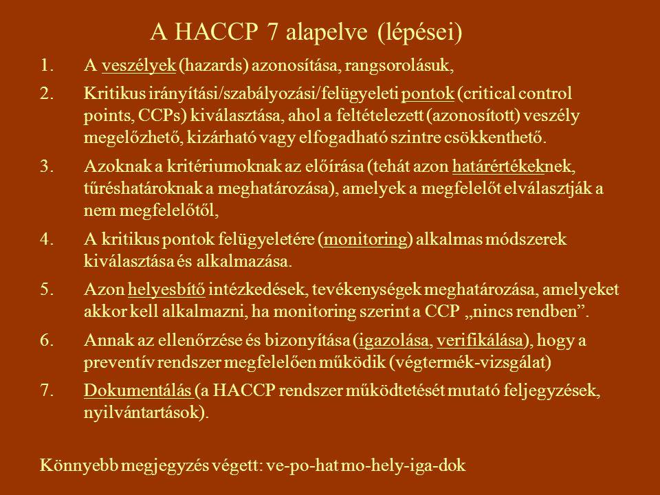 A HACCP 7 alapelve (lépései) 1.A veszélyek (hazards) azonosítása, rangsorolásuk, 2.Kritikus irányítási/szabályozási/felügyeleti pontok (critical contr