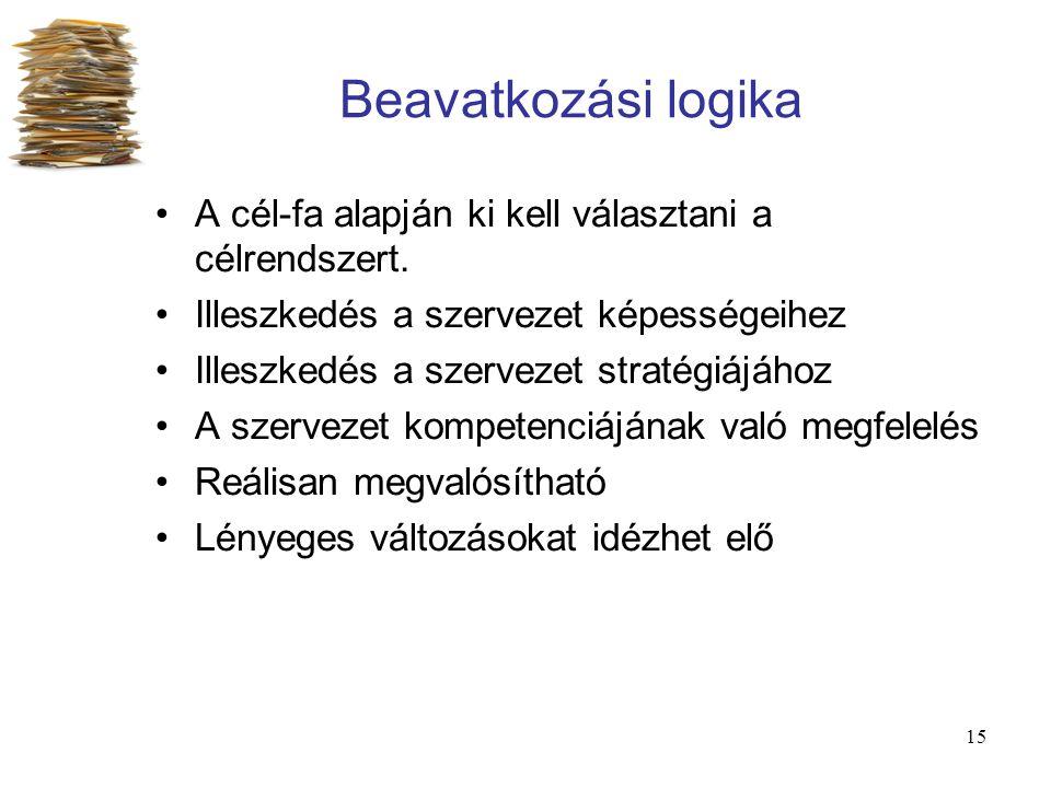 15 Beavatkozási logika A cél-fa alapján ki kell választani a célrendszert. Illeszkedés a szervezet képességeihez Illeszkedés a szervezet stratégiájáho