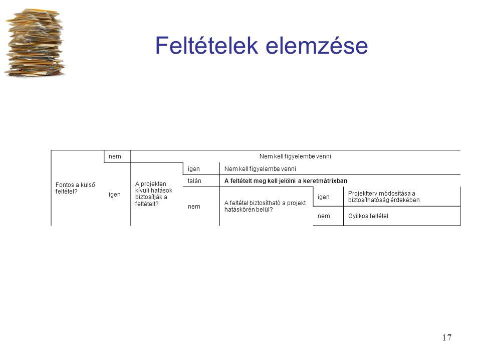 17 Feltételek elemzése Fontos a külső feltétel? nemNem kell figyelembe venni igen A projekten kívüli hatások biztosítják a feltételt? igenNem kell fig