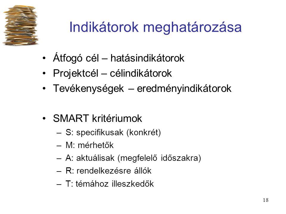 18 Indikátorok meghatározása Átfogó cél – hatásindikátorok Projektcél – célindikátorok Tevékenységek – eredményindikátorok SMART kritériumok –S: speci