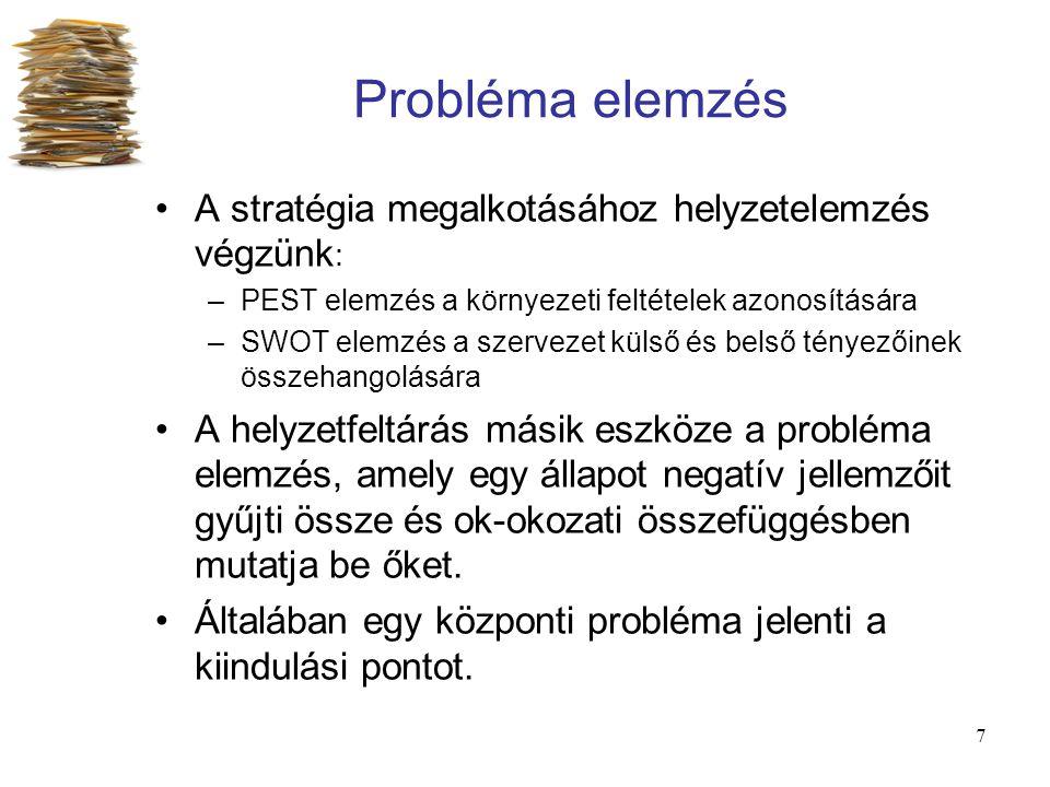 7 Probléma elemzés A stratégia megalkotásához helyzetelemzés végzünk : –PEST elemzés a környezeti feltételek azonosítására –SWOT elemzés a szervezet k