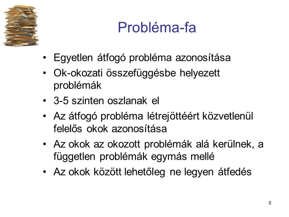 8 Probléma-fa Egyetlen átfogó probléma azonosítása Ok-okozati összefüggésbe helyezett problémák 3-5 szinten oszlanak el Az átfogó probléma létrejöttéé