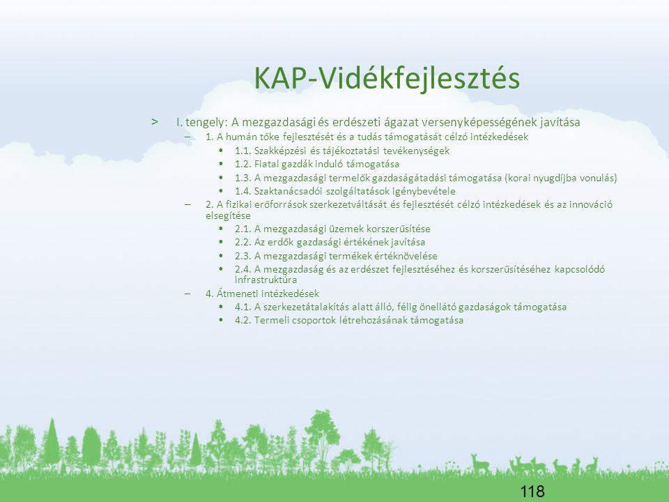 118 KAP-Vidékfejlesztés > I. tengely: A mezgazdasági és erdészeti ágazat versenyképességének javítása –1. A humán tőke fejlesztését és a tudás támogat