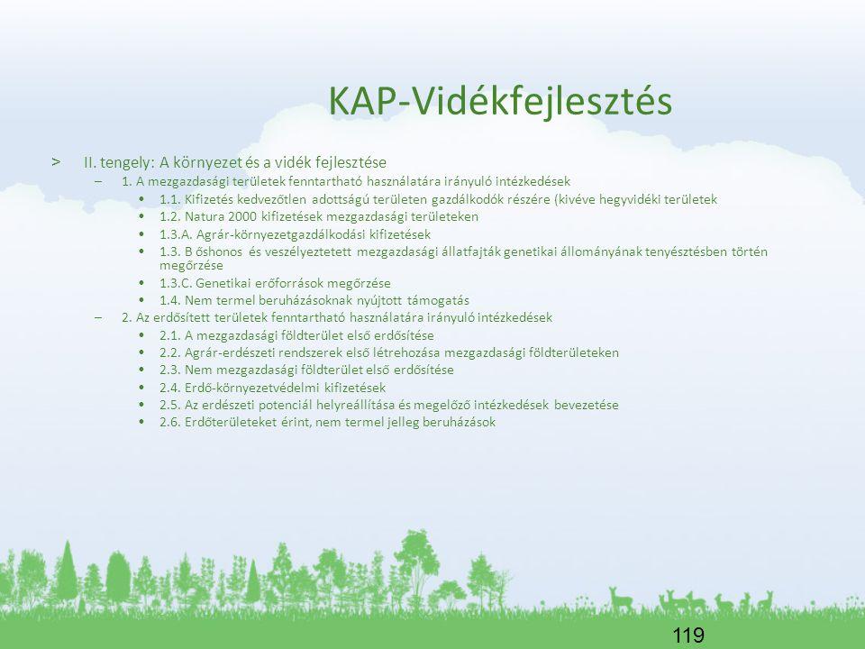 119 KAP-Vidékfejlesztés > II. tengely: A környezet és a vidék fejlesztése –1. A mezgazdasági területek fenntartható használatára irányuló intézkedések