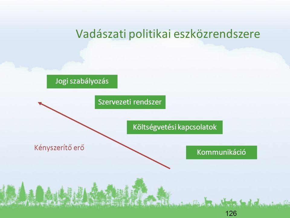 126 Vadászati politikai eszközrendszere Szervezeti rendszer Költségvetési kapcsolatok Kommunikáció Jogi szabályozás Kényszerítő erő