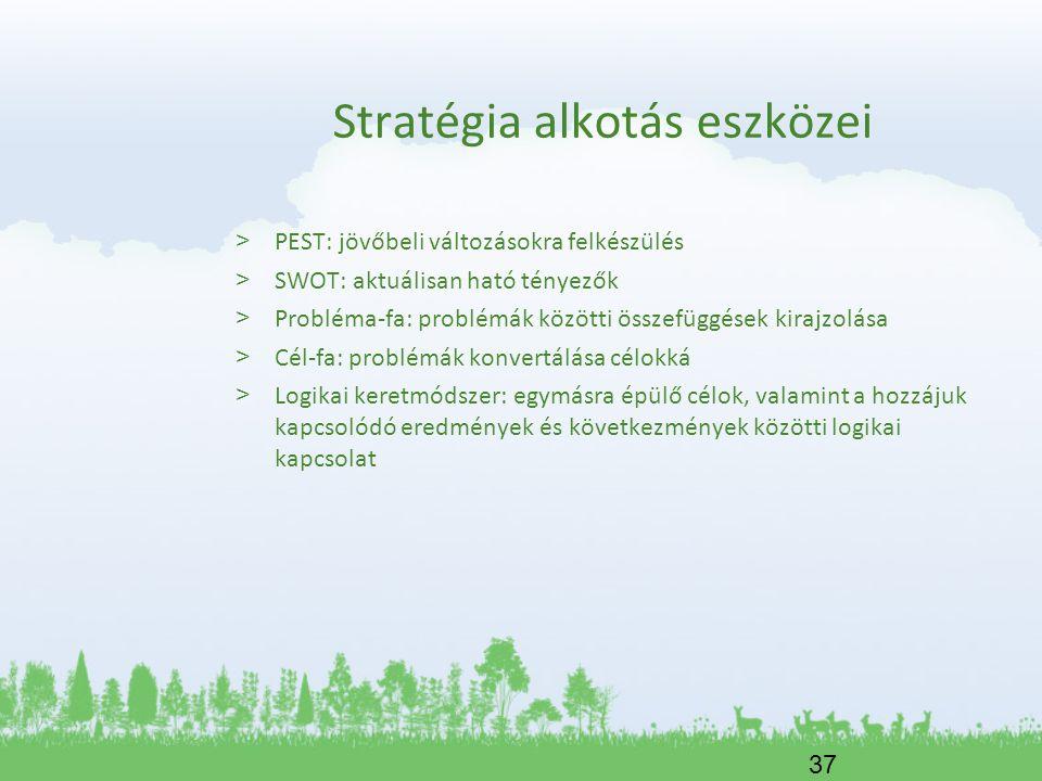 37 Stratégia alkotás eszközei > PEST: jövőbeli változásokra felkészülés > SWOT: aktuálisan ható tényezők > Probléma-fa: problémák közötti összefüggése