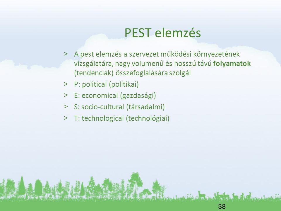 38 PEST elemzés > A pest elemzés a szervezet működési környezetének vizsgálatára, nagy volumenű és hosszú távú folyamatok (tendenciák) összefoglalásár