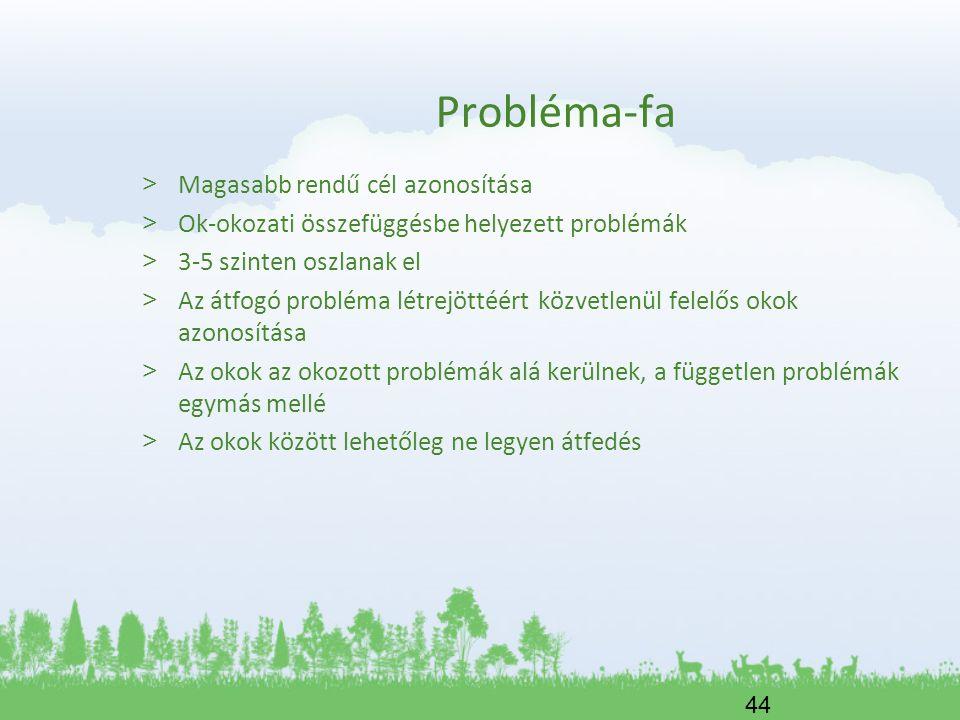 44 Probléma-fa > Magasabb rendű cél azonosítása > Ok-okozati összefüggésbe helyezett problémák > 3-5 szinten oszlanak el > Az átfogó probléma létrejöt