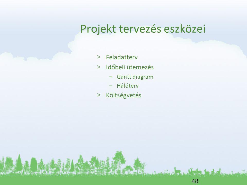 48 Projekt tervezés eszközei > Feladatterv > Időbeli ütemezés –Gantt diagram –Hálóterv > Költségvetés