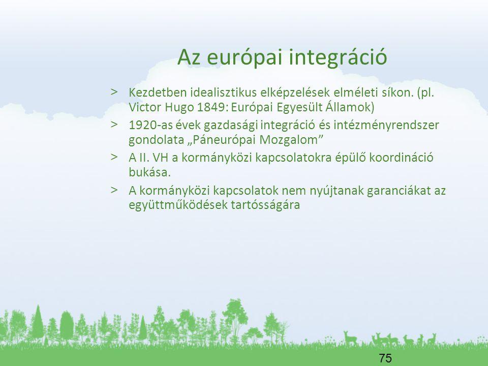 75 Az európai integráció > Kezdetben idealisztikus elképzelések elméleti síkon. (pl. Victor Hugo 1849: Európai Egyesült Államok) > 1920-as évek gazdas
