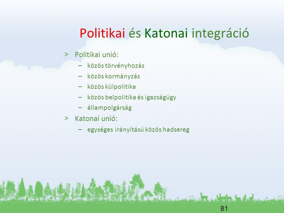 81 Politikai és Katonai integráció > Politikai unió: –közös törvényhozás –közös kormányzás –közös külpolitika –közös belpolitika és igazságügy –államp