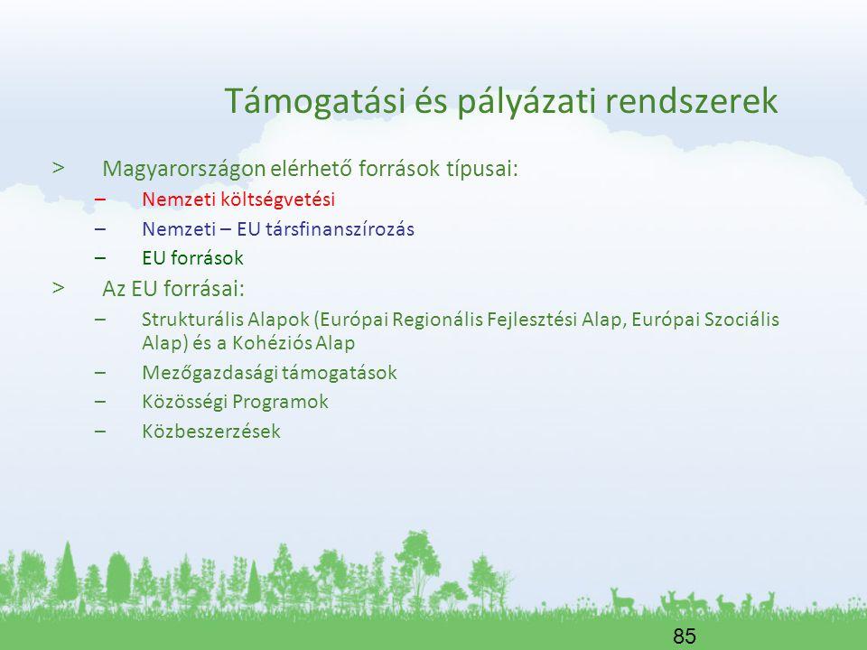 85 Támogatási és pályázati rendszerek > Magyarországon elérhető források típusai: –Nemzeti költségvetési –Nemzeti – EU társfinanszírozás –EU források