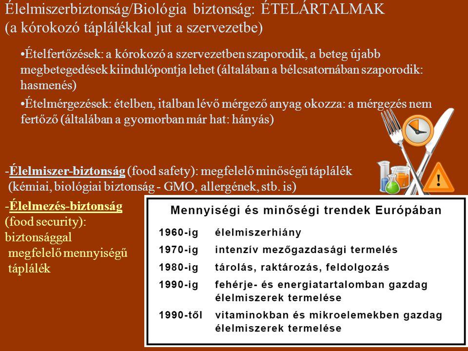 Élelmiszerbiztonság/Biológia biztonság: ÉTELÁRTALMAK (a kórokozó táplálékkal jut a szervezetbe) Ételfertőzések: a kórokozó a szervezetben szaporodik,