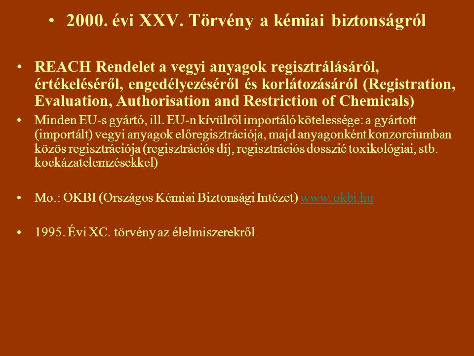 2000. évi XXV. Törvény a kémiai biztonságról REACH Rendelet a vegyi anyagok regisztrálásáról, értékeléséről, engedélyezéséről és korlátozásáról (Regis