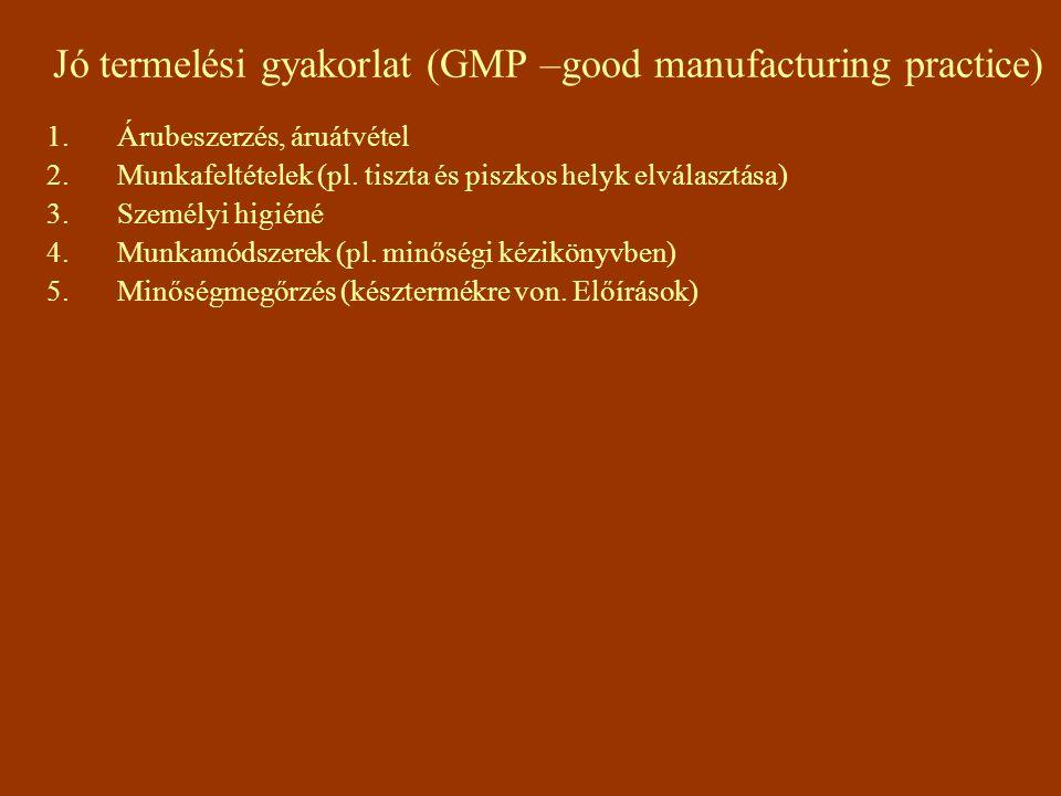 Jó termelési gyakorlat (GMP –good manufacturing practice) 1.Árubeszerzés, áruátvétel 2.Munkafeltételek (pl. tiszta és piszkos helyk elválasztása) 3.Sz