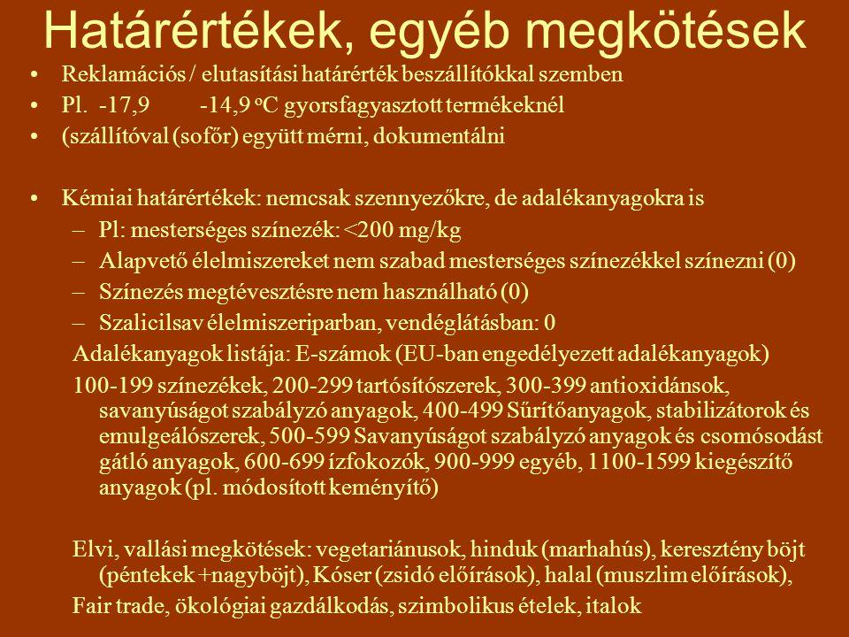 Határértékek, egyéb megkötések Reklamációs / elutasítási határérték beszállítókkal szemben Pl. -17,9-14,9 o C gyorsfagyasztott termékeknél (szállítóva