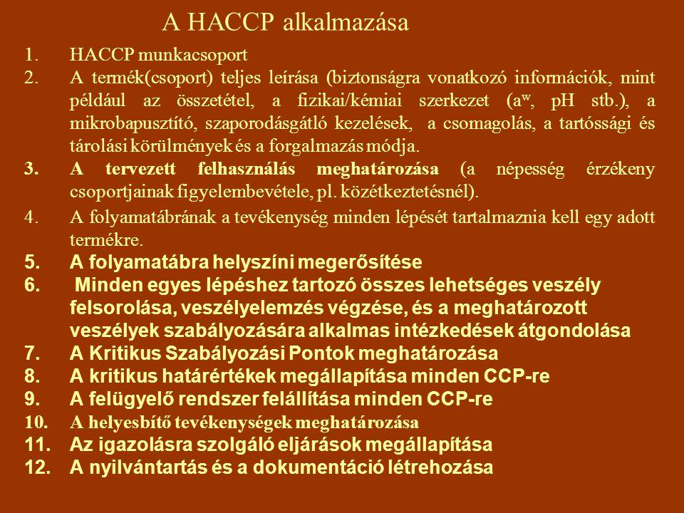 A HACCP alkalmazása 1.HACCP munkacsoport 2.A termék(csoport) teljes leírása (biztonságra vonatkozó információk, mint például az összetétel, a fizikai/