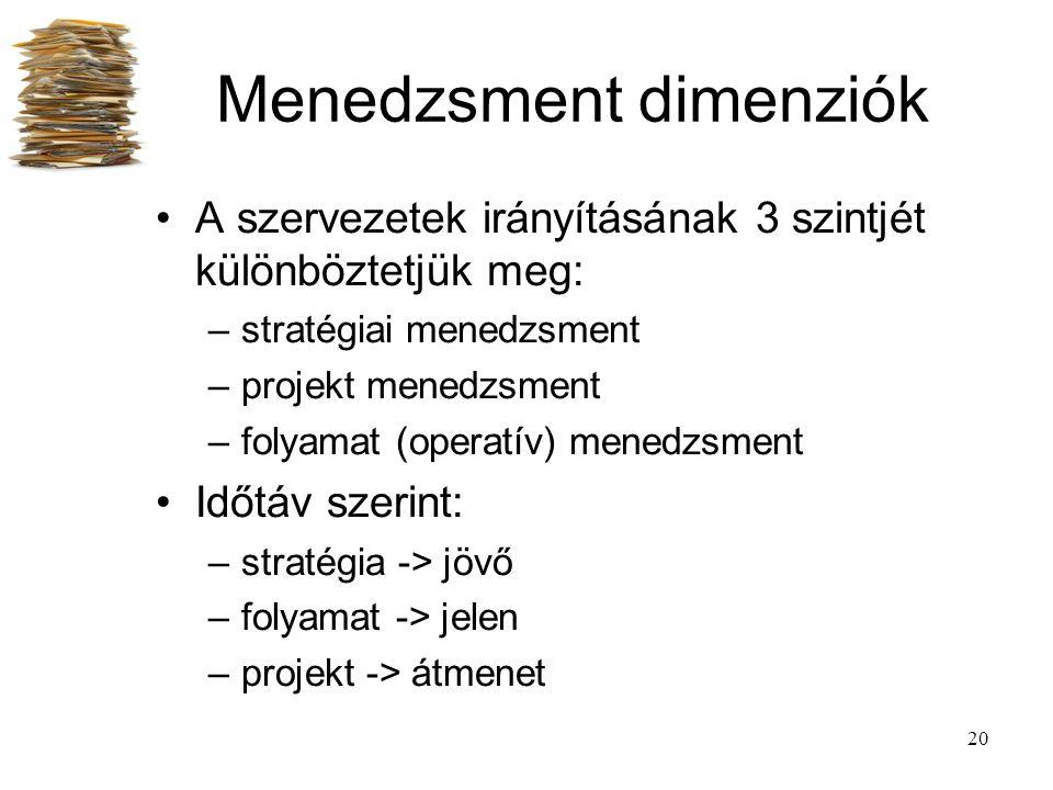 20 Menedzsment dimenziók A szervezetek irányításának 3 szintjét különböztetjük meg: –stratégiai menedzsment –projekt menedzsment –folyamat (operatív)