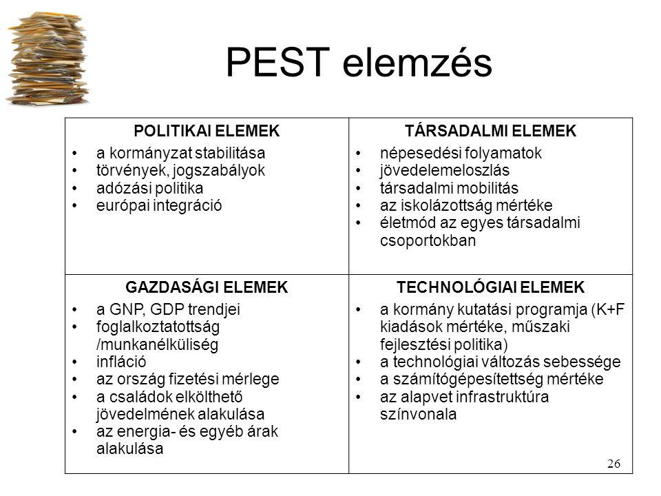 26 PEST elemzés POLITIKAI ELEMEK a kormányzat stabilitása törvények, jogszabályok adózási politika európai integráció TÁRSADALMI ELEMEK népesedési fol