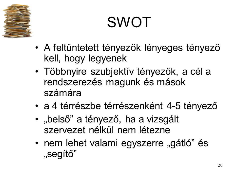 29 SWOT A feltüntetett tényezők lényeges tényező kell, hogy legyenek Többnyire szubjektív tényezők, a cél a rendszerezés magunk és mások számára a 4 t
