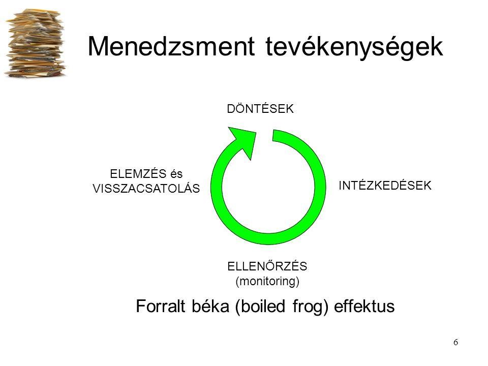 6 Menedzsment tevékenységek Forralt béka (boiled frog) effektus DÖNTÉSEK INTÉZKEDÉSEK ELLENŐRZÉS (monitoring) ELEMZÉS és VISSZACSATOLÁS