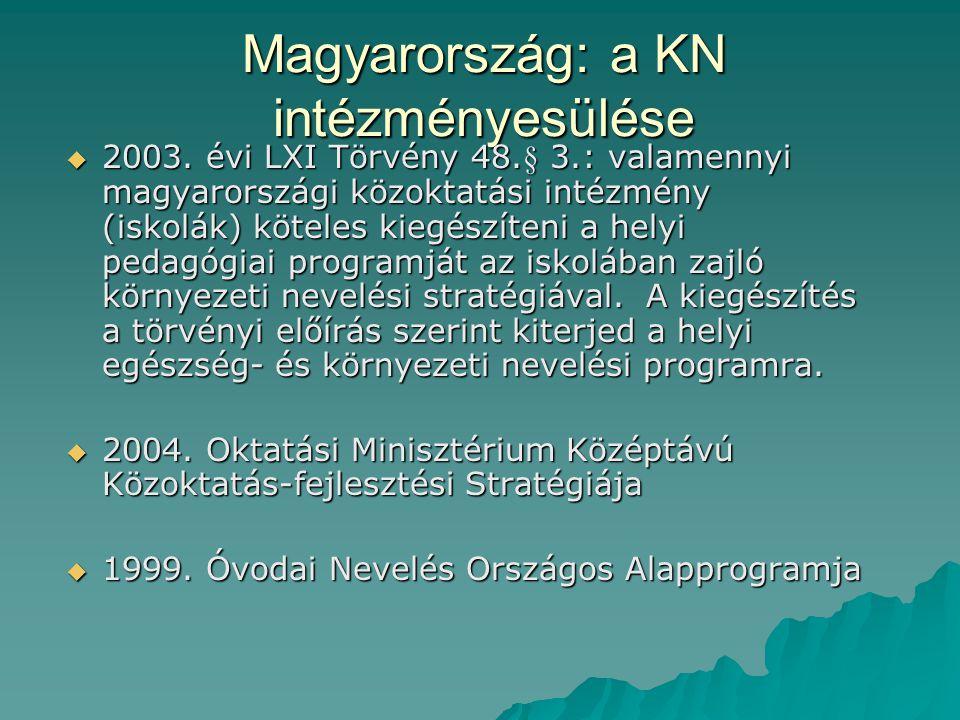 Magyarország: a KN intézményesülése  2003.