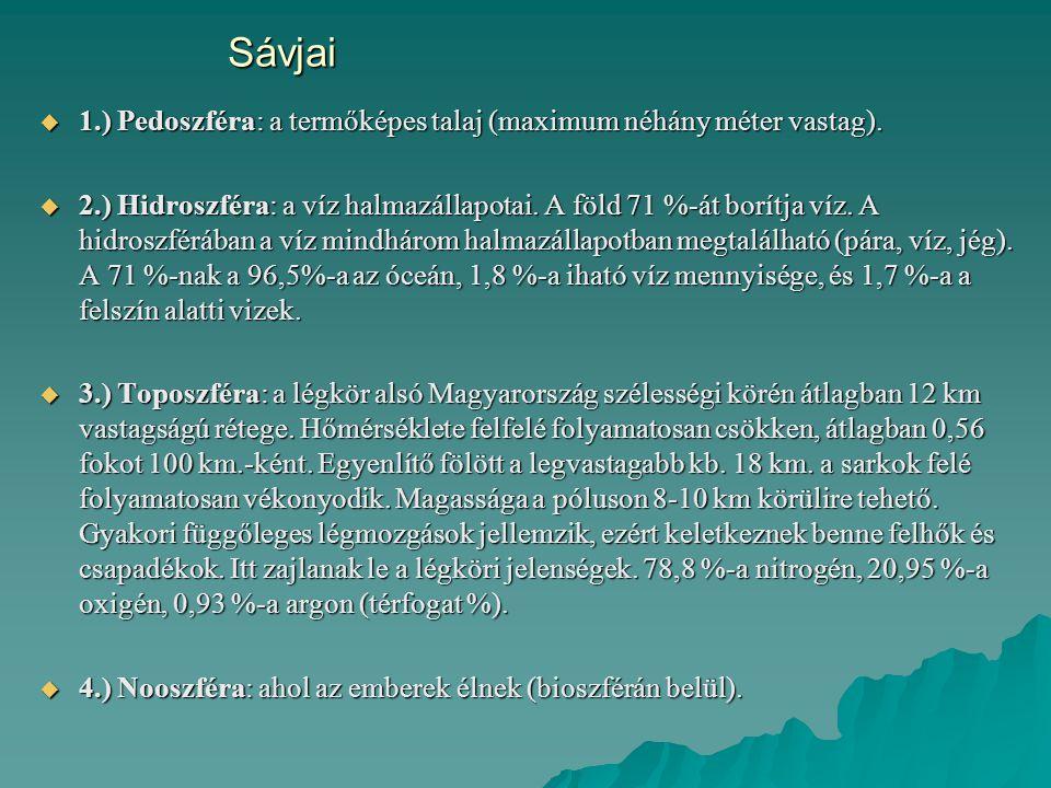Sávjai  1.) Pedoszféra: a termőképes talaj (maximum néhány méter vastag).