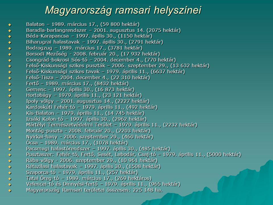 Magyarország ramsari helyszínei  Balaton – 1989.