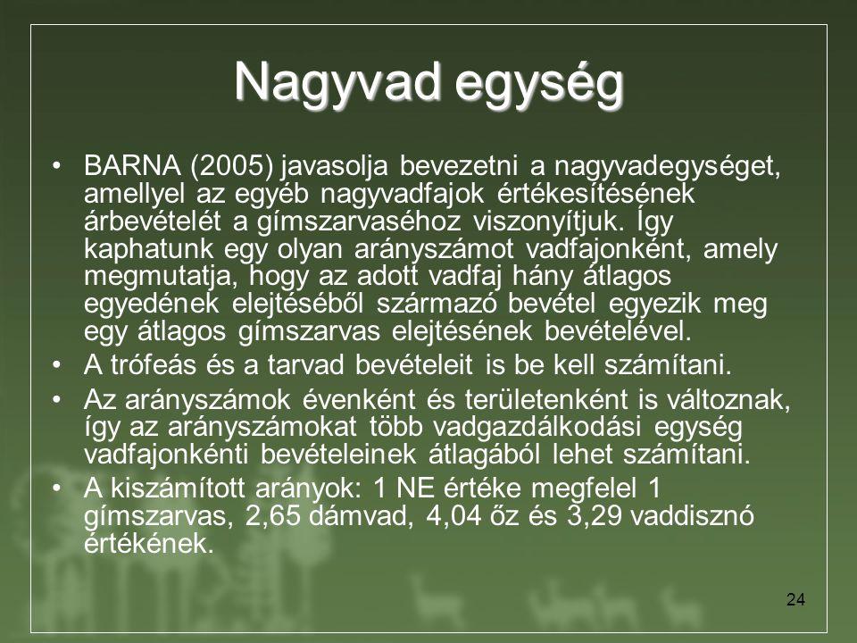 24 Nagyvad egység BARNA (2005) javasolja bevezetni a nagyvadegységet, amellyel az egyéb nagyvadfajok értékesítésének árbevételét a gímszarvaséhoz visz