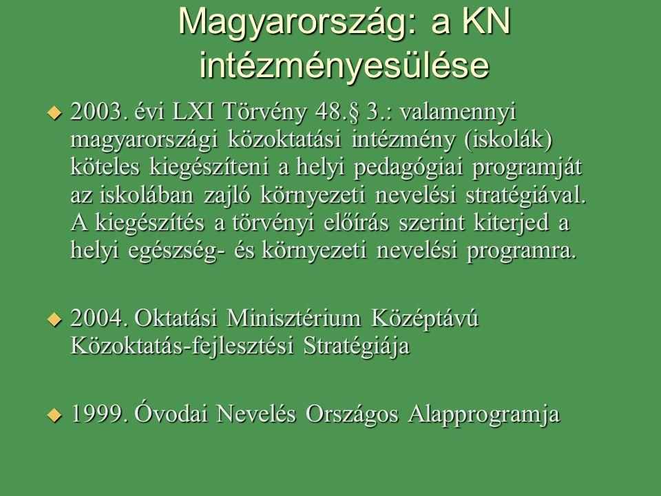 Magyarország: a KN intézményesülése  2003. évi LXI Törvény 48.§ 3.: valamennyi magyarországi közoktatási intézmény (iskolák) köteles kiegészíteni a h