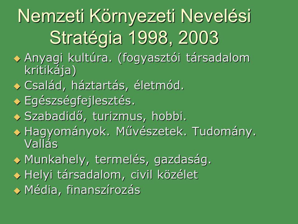 Nemzeti Környezeti Nevelési Stratégia 1998, 2003  Anyagi kultúra. (fogyasztói társadalom kritikája)  Család, háztartás, életmód.  Egészségfejleszté