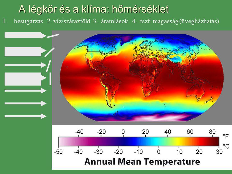 A légkör és a klíma: hőmérséklet 1.besugárzás 2. víz/szárazföld 3. áramlások 4. tszf. magasság (üvegházhatás)
