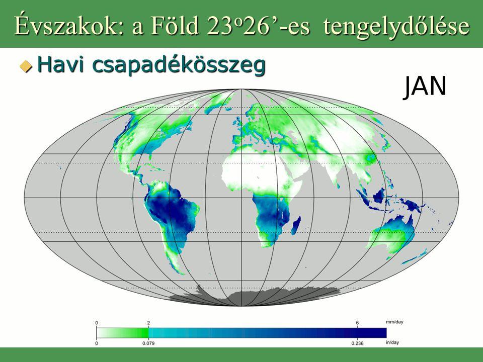 Évszakok: a Föld 23 o 26'-es tengelydőlése  Havi csapadékösszeg
