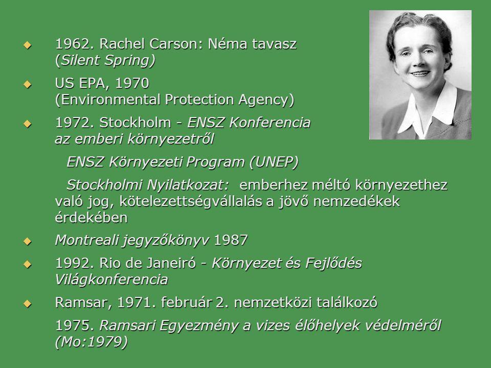  1962. Rachel Carson: Néma tavasz (Silent Spring)  US EPA, 1970 (Environmental Protection Agency)  1972. Stockholm - ENSZ Konferencia az emberi kör
